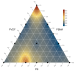 Ternary Plot of the Break Energy of PS/PBMA/PVDF Polymer Blends