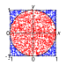 Variational Quantum Monte Carlo