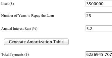 loan amortization table application center