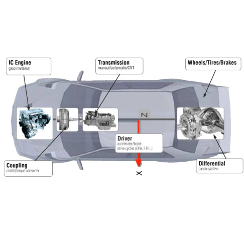 How Much Is A Transmission >> Transmission Modeling And Simulation With Maplesim Whitepapers