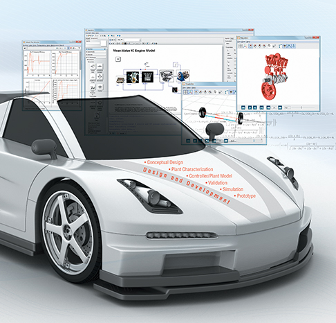 Driving Innovation in Vehicle Dynamics - Whitepaper - Maplesoft