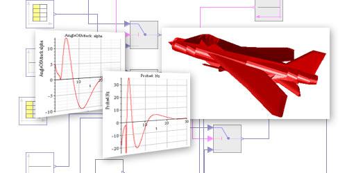 Aircraft Aerodynamics and Pitch Control