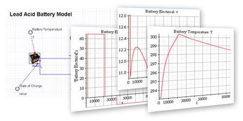 MapleSim Model Gallery: Lead Acid Battery