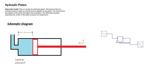 hydraulic piston diagram related keywords & suggestions  : hydraulic piston diagram - findchart.co