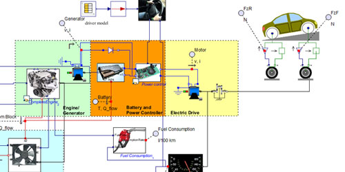 EV and HEV Design - Engineering Solutions - Physical Modeling ...