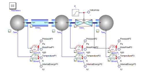 Thermal Properties of a PowerPlant