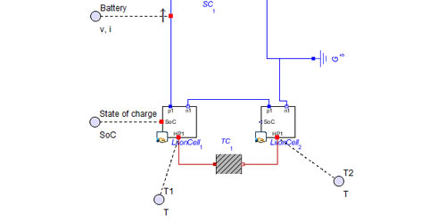 MapleSim Model Gallery: Thermal Exchange Between Lithium-ion Cells