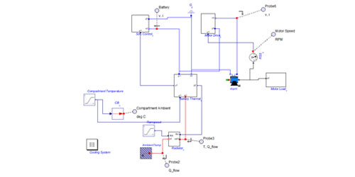 MapleSim Model Gallery: EV Battery Cooling System