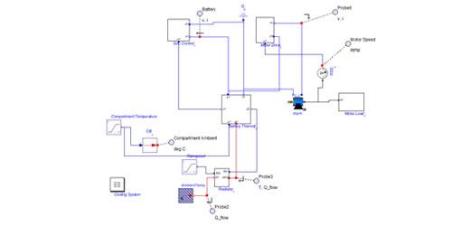 EV Battery Cooling System