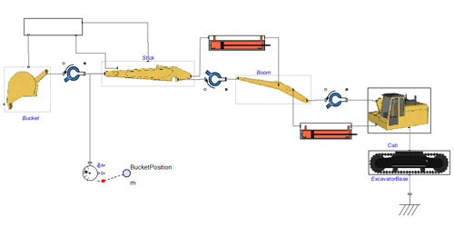 excavator model with modelon hydraulics multibody multi domain rh maplesoft com My Excavator Manuals excavator schematic