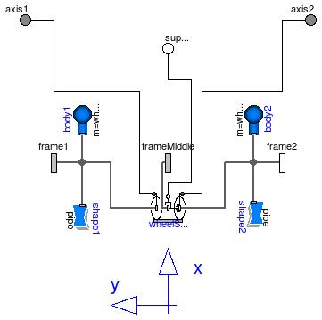 Modelica Mechanics MultiBody Parts