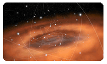 Maple Application: Finding the Mass of Sagittarius A* by Measuring the Orbit of S2