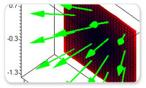 Plotting a Slice of a Vector Field