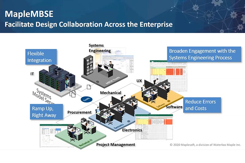 Facilitating Design Collaboration with MapleMBSE