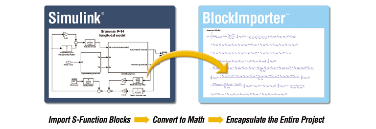 Maple BlockImporter – Import Simulink® Models into Maple