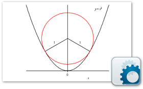 Circle Inscribed in a Parabola