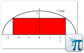 Constrained Optimization: Rectangle Under an Ellipse
