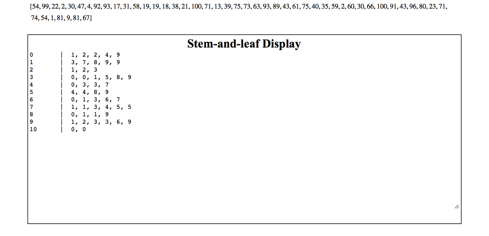 Stem and Leaf Displays