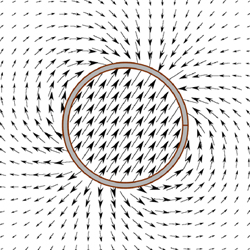 Induced magnetic field of a long pipeline